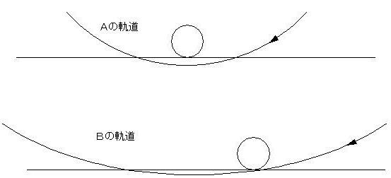アプローチ軌道.JPG